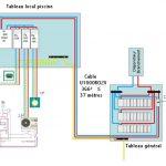 Section cable pompe a chaleur