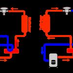 Vanne 4 voies pompe à chaleur