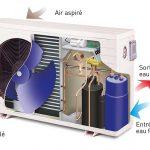 Pompe a chaleur thermor aeromax 10