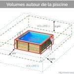 Section de cable pour pompe a chaleur piscine