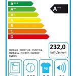Sèche linge pompe à chaleur wiki
