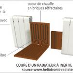 Radiateur inertie fluide ou seche