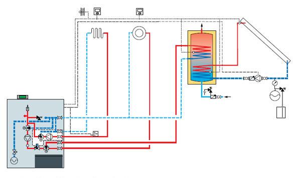 chaudiere gaz chauffage sol et radiateur id e chauffage. Black Bedroom Furniture Sets. Home Design Ideas