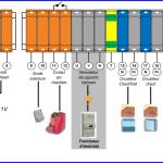Pompe à chaleur branchement électrique