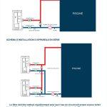Distance tableau electrique et pompe a chaleur