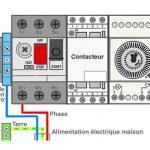 Tableau electrique pour pompe a chaleur piscine
