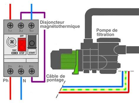 Protection electrique pour pompe a chaleur