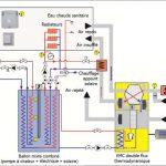 Combiné solaire-pompe à chaleur