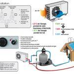 Branchement electrique pompe à chaleur