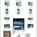 Consommation electrique d'une pompe a chaleur piscine