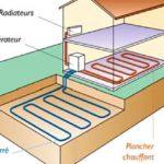 Pompe a chaleur air eau ou geothermie