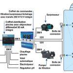 Branchement electrique pompe a chaleur piscine