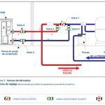Branchement electrique pompe a chaleur pour piscine