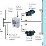 Protection electrique pour pompe a chaleur piscine