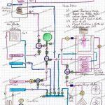 Remplacement chaudière fuel par pompe à chaleur